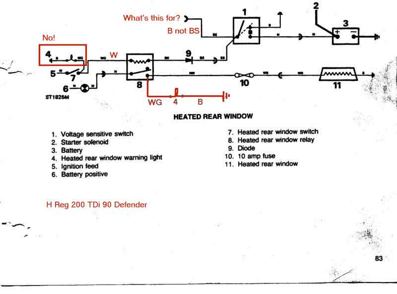 Land Rover 90 200 Tdi Heated Rear Window Wiring Diagram